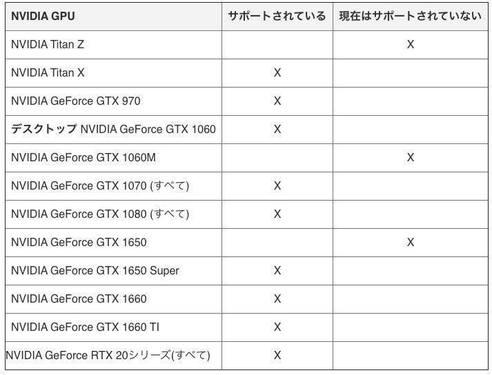 f:id:kan_kikuchi:20200511131724j:plain