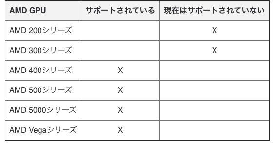f:id:kan_kikuchi:20200511131737j:plain