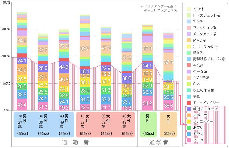 f:id:kana-boon:20141220125214p:plain