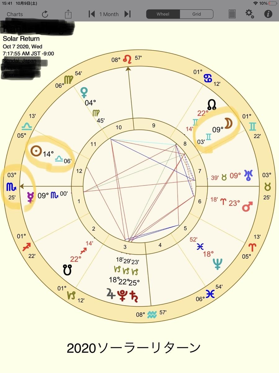 f:id:kana-tarot:20211010152830j:plain