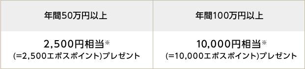 f:id:kana888t:20200308225217j:plain