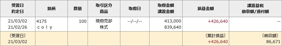 f:id:kana888t:20210227175113j:plain
