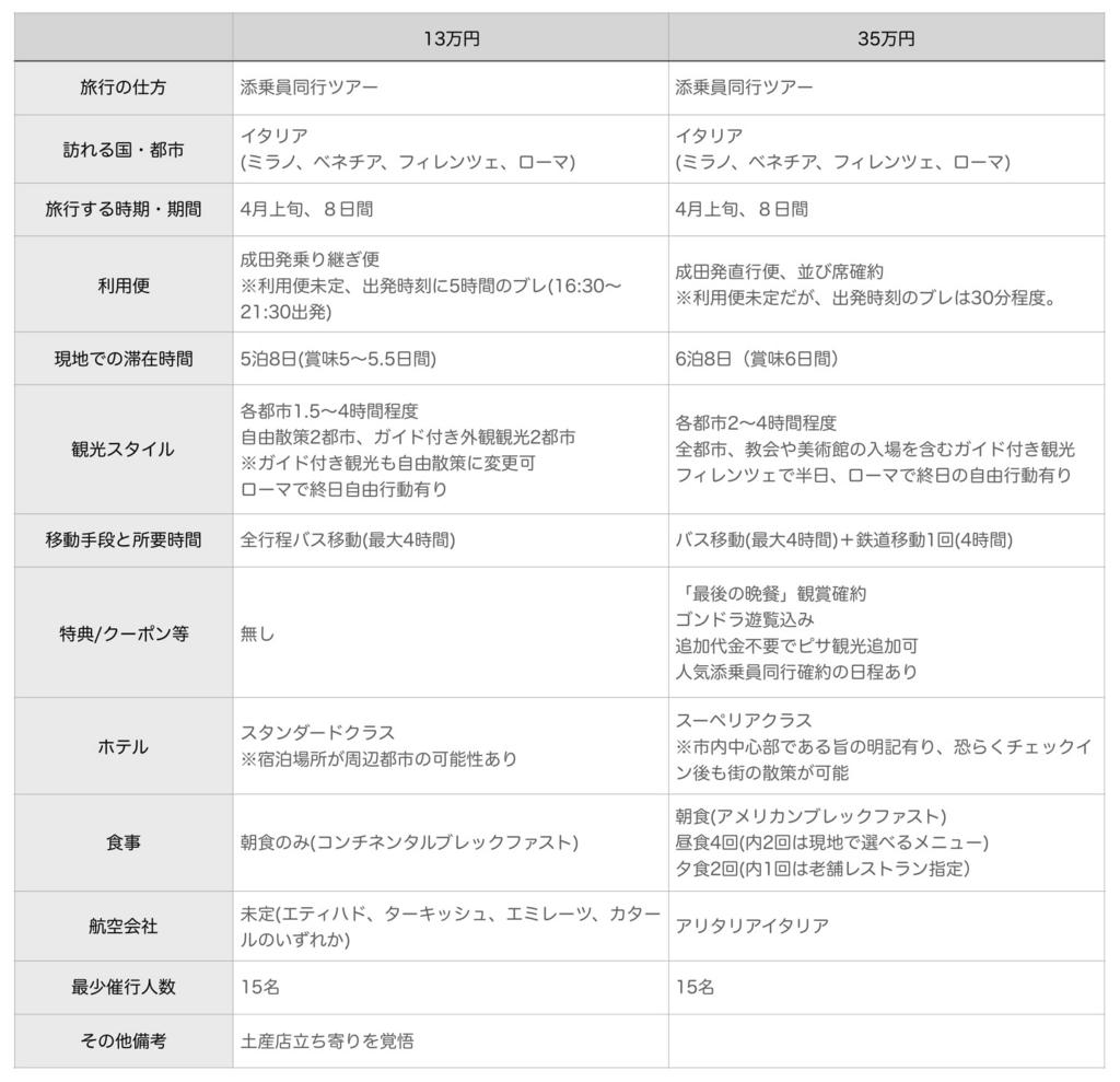 f:id:kanaco-mochi:20180322232355j:plain