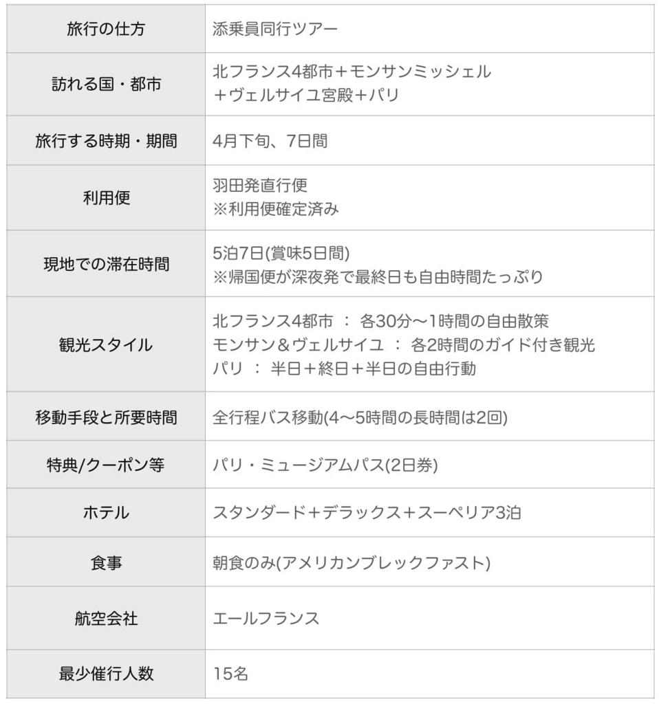 f:id:kanaco-mochi:20180416233847j:plain