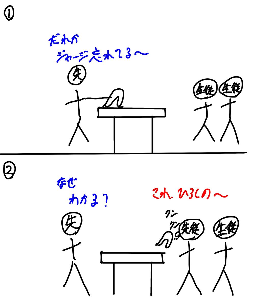 f:id:kanaeruEnglish:20200628125627p:plain