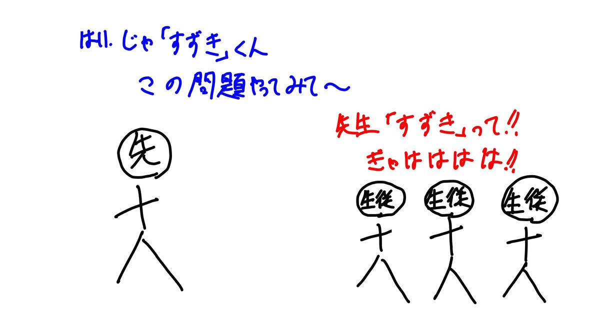 f:id:kanaeruEnglish:20200628125932p:plain