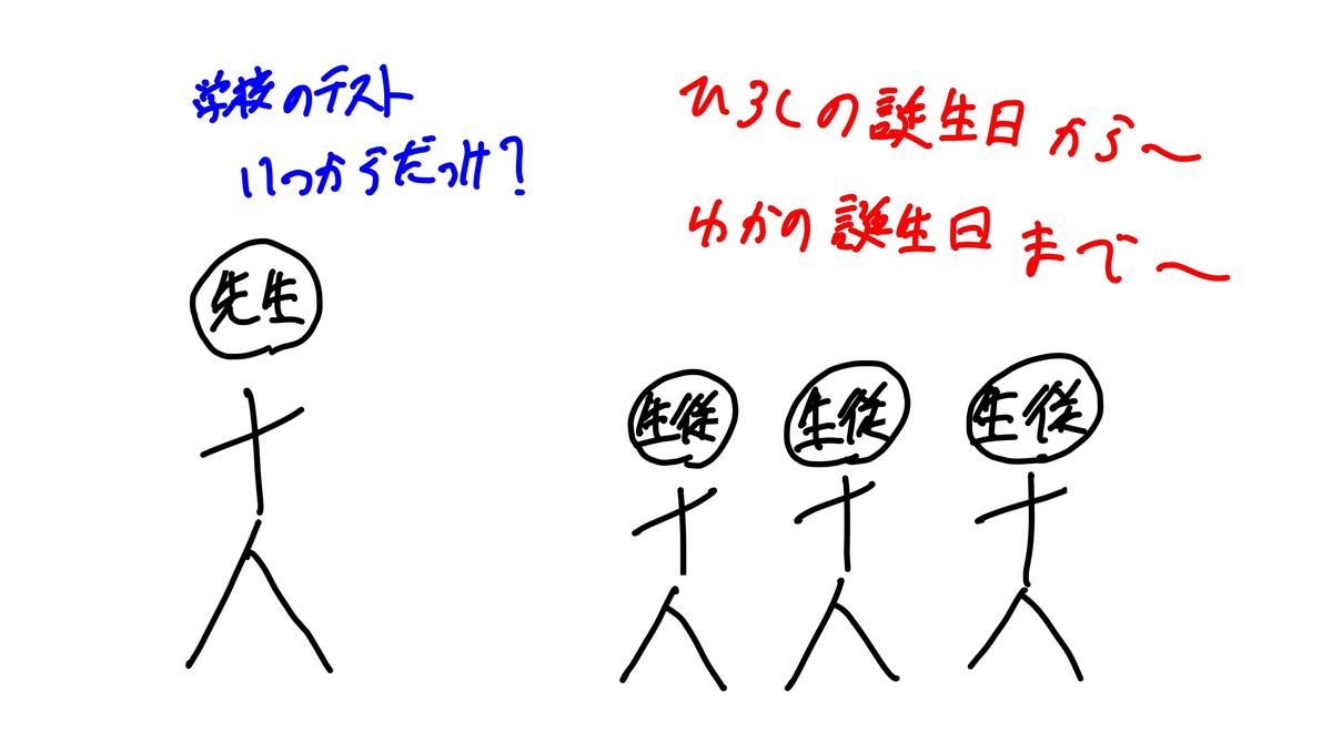 f:id:kanaeruEnglish:20200628130426p:plain