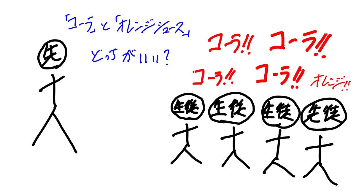 f:id:kanaeruEnglish:20200705135202p:plain