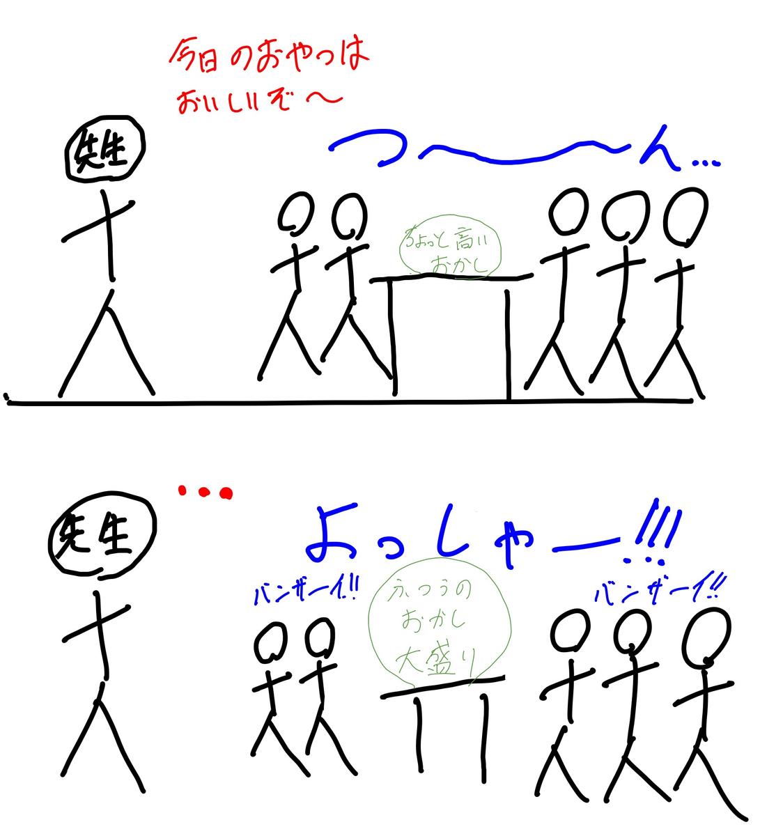 f:id:kanaeruEnglish:20200705135534p:plain