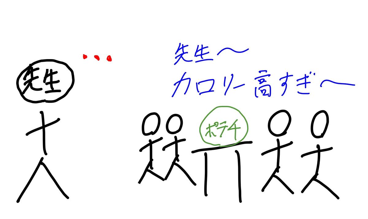 f:id:kanaeruEnglish:20200705135856p:plain