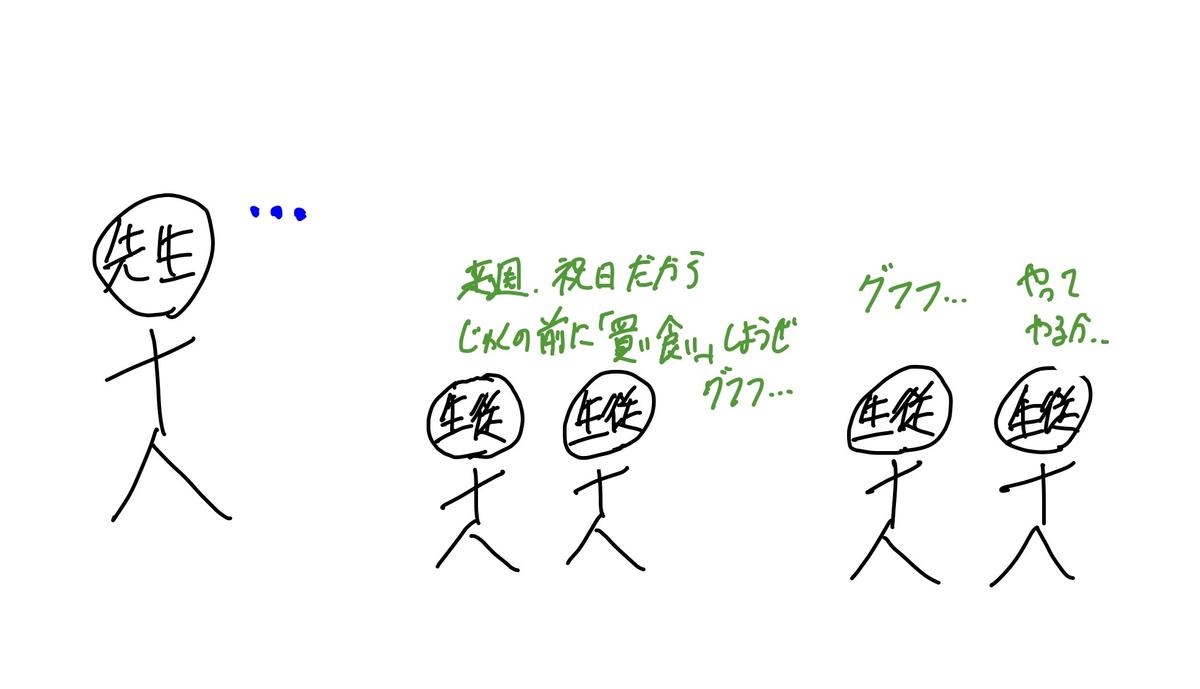 f:id:kanaeruEnglish:20200718165549p:plain