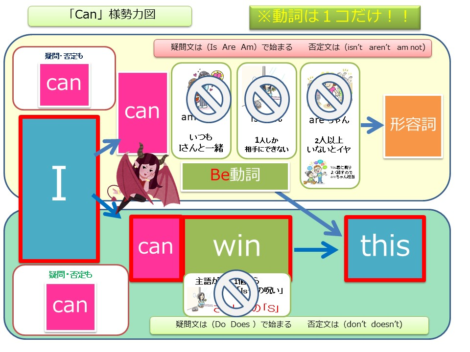 f:id:kanaeruEnglish:20201114124201j:plain