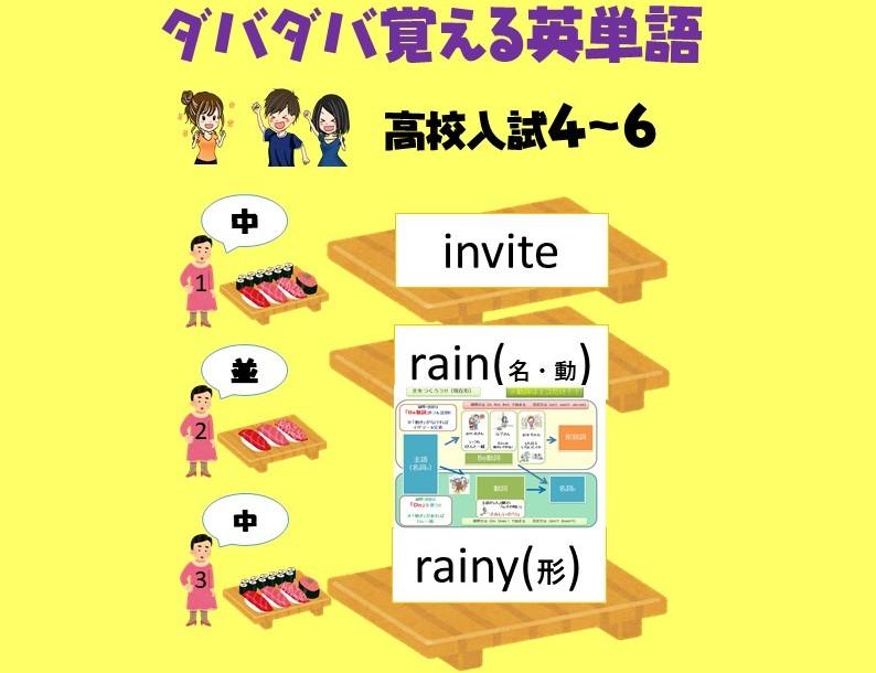 f:id:kanaeruEnglish:20201214022554j:plain