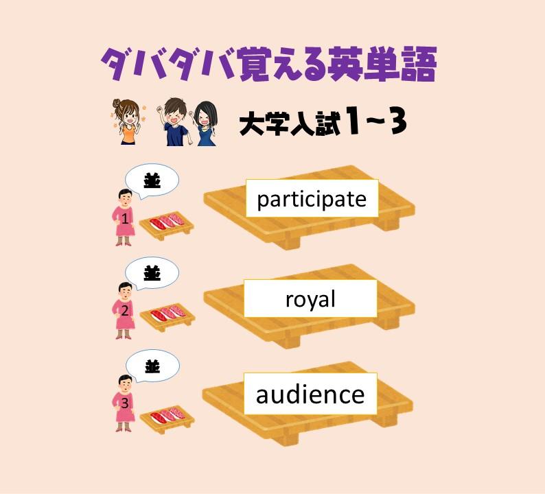 f:id:kanaeruEnglish:20201220185720j:plain