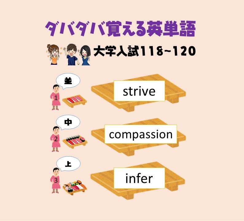 f:id:kanaeruEnglish:20210118000304j:plain