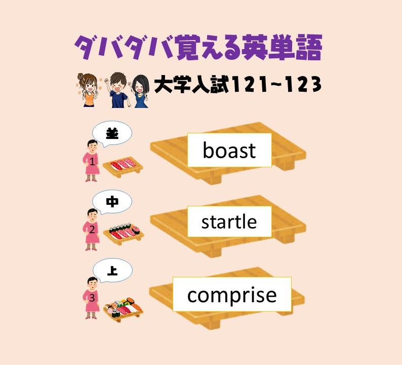 f:id:kanaeruEnglish:20210118231431j:plain