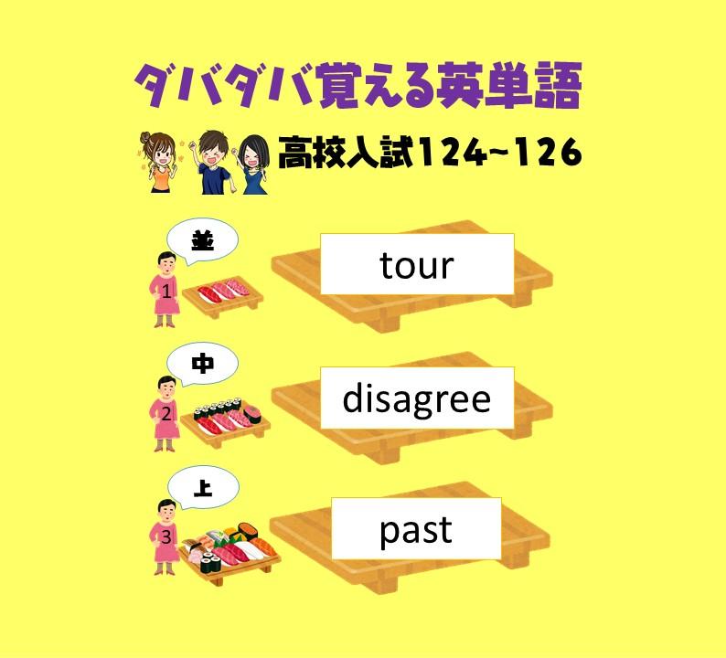f:id:kanaeruEnglish:20210119130007j:plain