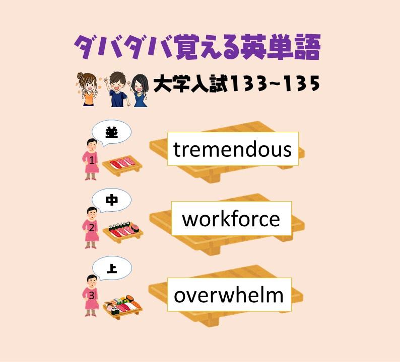 f:id:kanaeruEnglish:20210123130321j:plain
