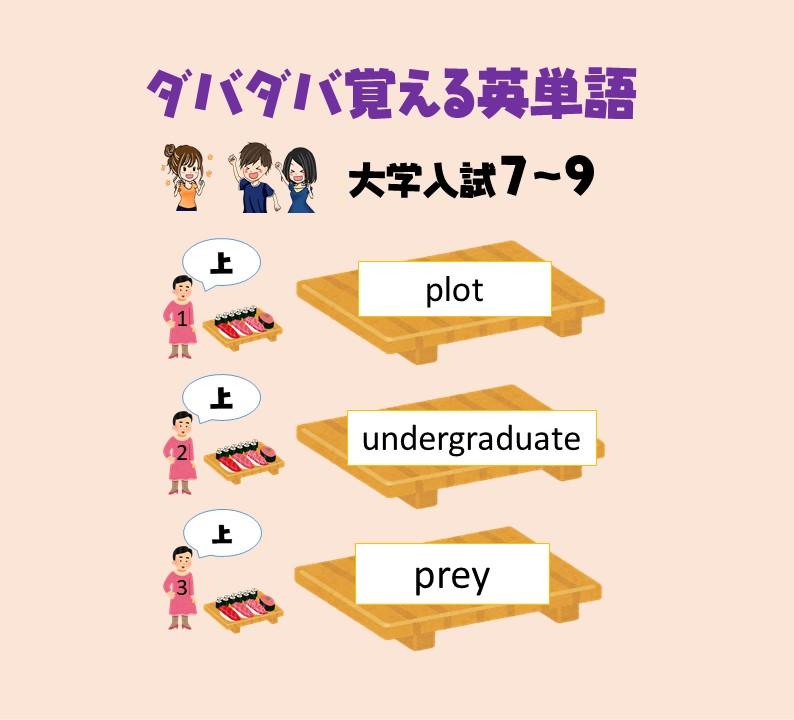 f:id:kanaeruEnglish:20210123130405j:plain