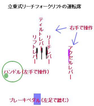 f:id:kanagawadaisei:20041201213449:image
