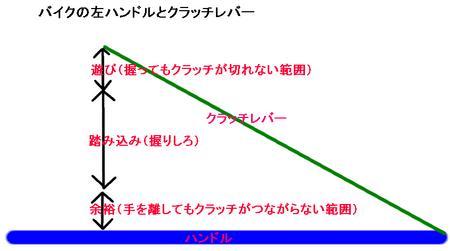 f:id:kanagawadaisei:20041205004811:image