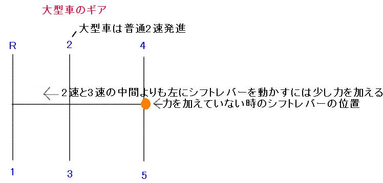 f:id:kanagawadaisei:20050123085823:image