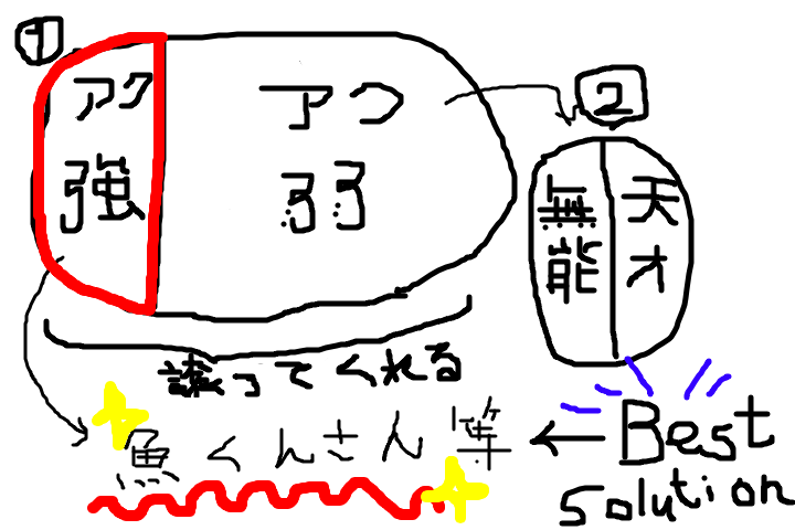 f:id:kanagawakama:20170605034929p:plain