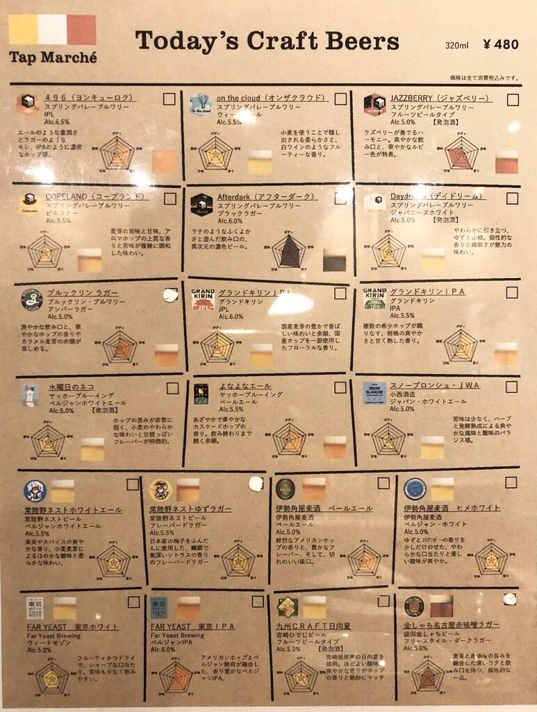 f:id:kanagurume:20200324115705j:plain