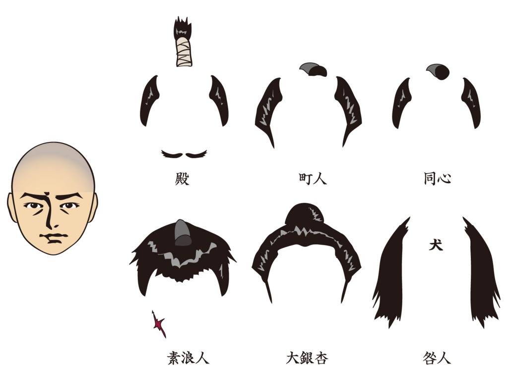f:id:kanahiro9-22_22-8-8:20170404231708j:plain