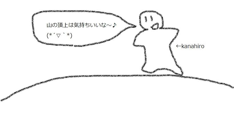 f:id:kanahiro9-22_22-8-8:20180207055708j:plain