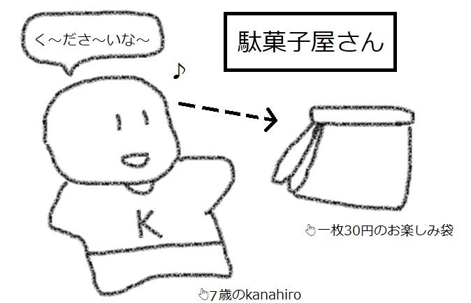 f:id:kanahiro9-22_22-8-8:20180311071349j:plain