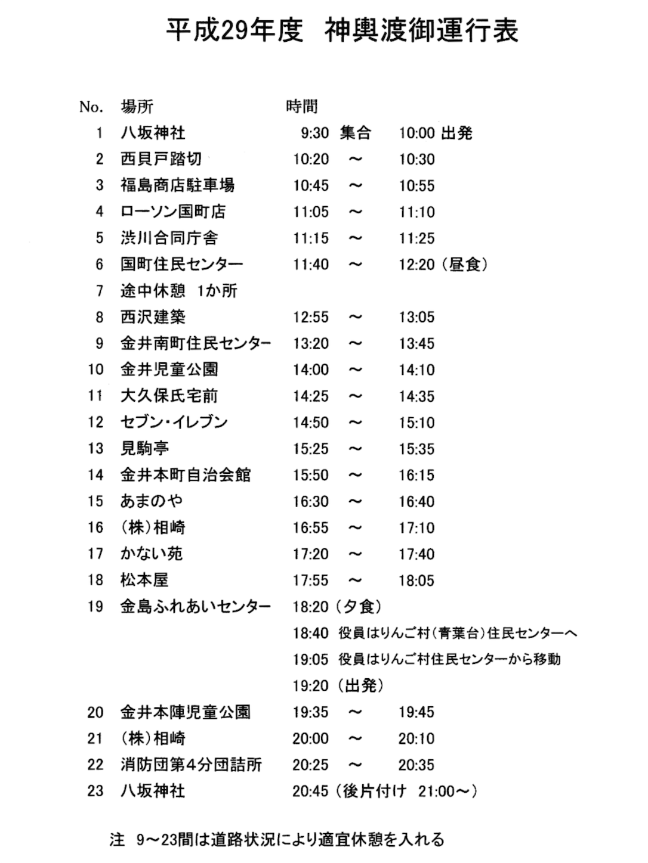 f:id:kanai-mikoshi:20170716140512p:image