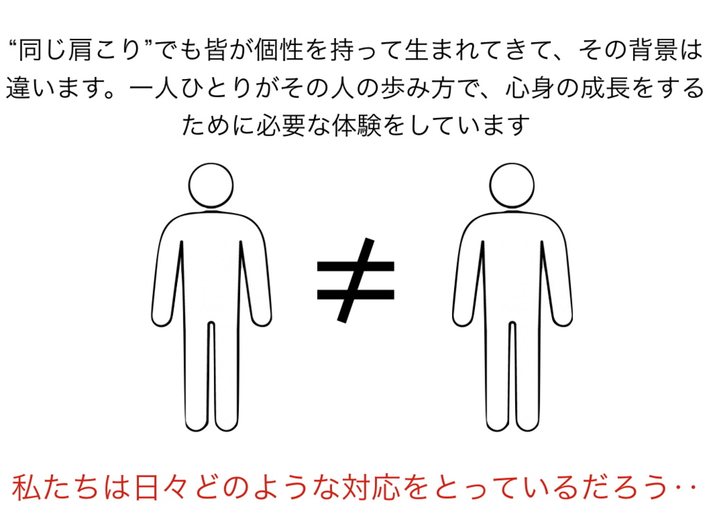 f:id:kanaida:20160626002715p:plain