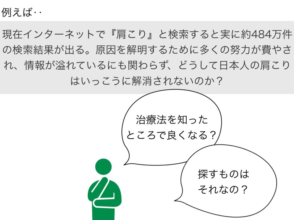 f:id:kanaida:20160626002725p:plain