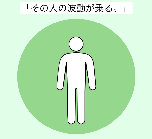 f:id:kanaida:20161030225216p:plain
