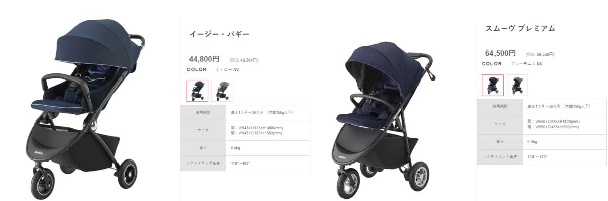 f:id:kanakana-yumo:20190515190030p:plain