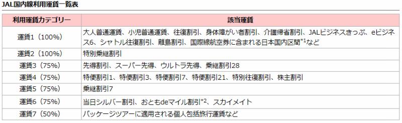 f:id:kanakana3s:20170128035025j:plain