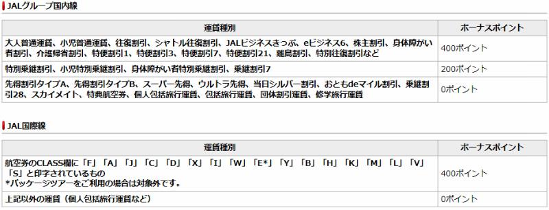 f:id:kanakana3s:20170128081257j:plain