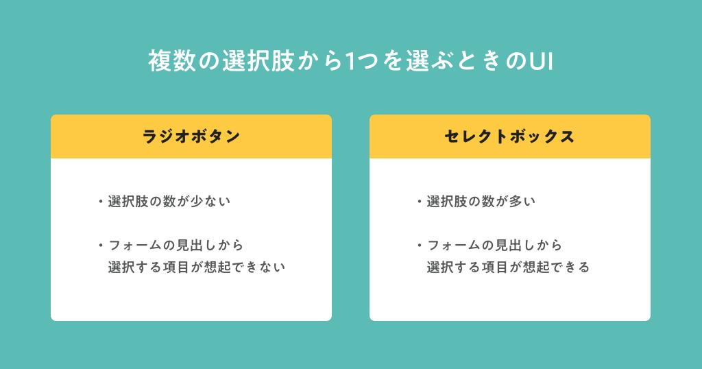 f:id:kanako-kobayashi:20180720033201p:plain