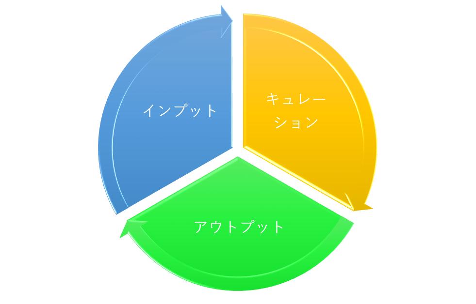 f:id:kanakonakonako:20180627160437p:plain