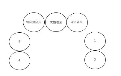f:id:kanakotsushima0419:20180303001631p:plain