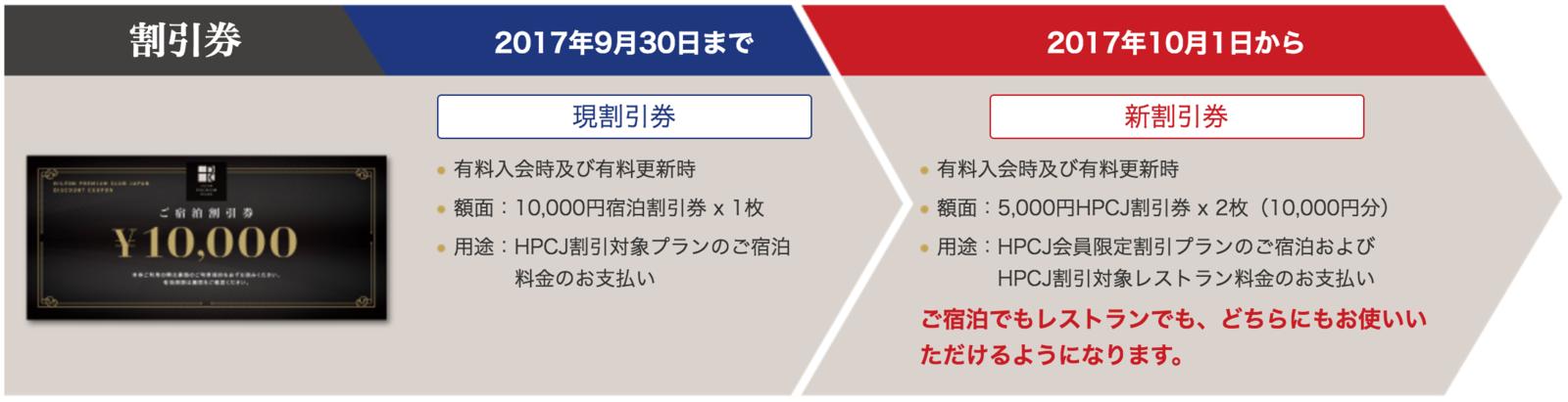 f:id:kanamalu:20170109005654p:plain