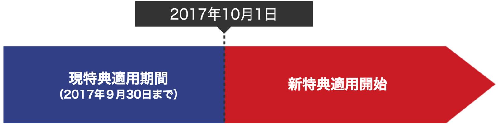 f:id:kanamalu:20170109011028j:plain