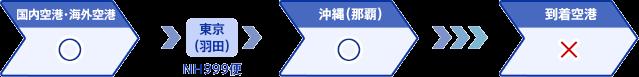 f:id:kanamalu:20170201050840p:plain
