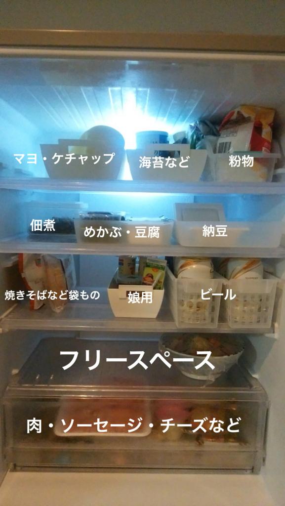 f:id:kanamamax:20171015005923j:plain