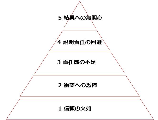 f:id:kanami-xxx:20170321161710p:plain