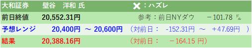f:id:kanamimamite:20200531205244p:plain