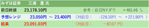 f:id:kanamimamite:20200609172740p:plain