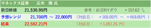 f:id:kanamimamite:20200616182643p:plain