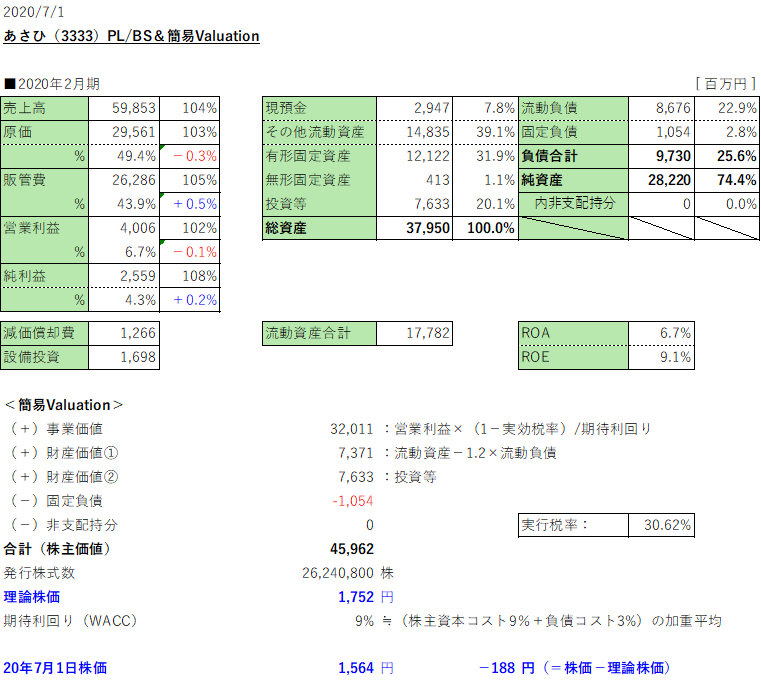 f:id:kanamimamite:20200703063228p:plain
